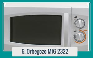 Análisis de ORBEGOZO MIG 2322 | Comparador de Microondas